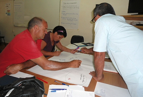 Workshop in der Ciénaga de Zapata